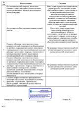 Выписка СРО СМР-2