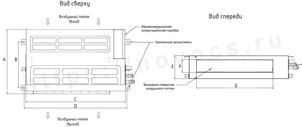 Габаритные размеры канального кондиционера NovoEx novocs.ru